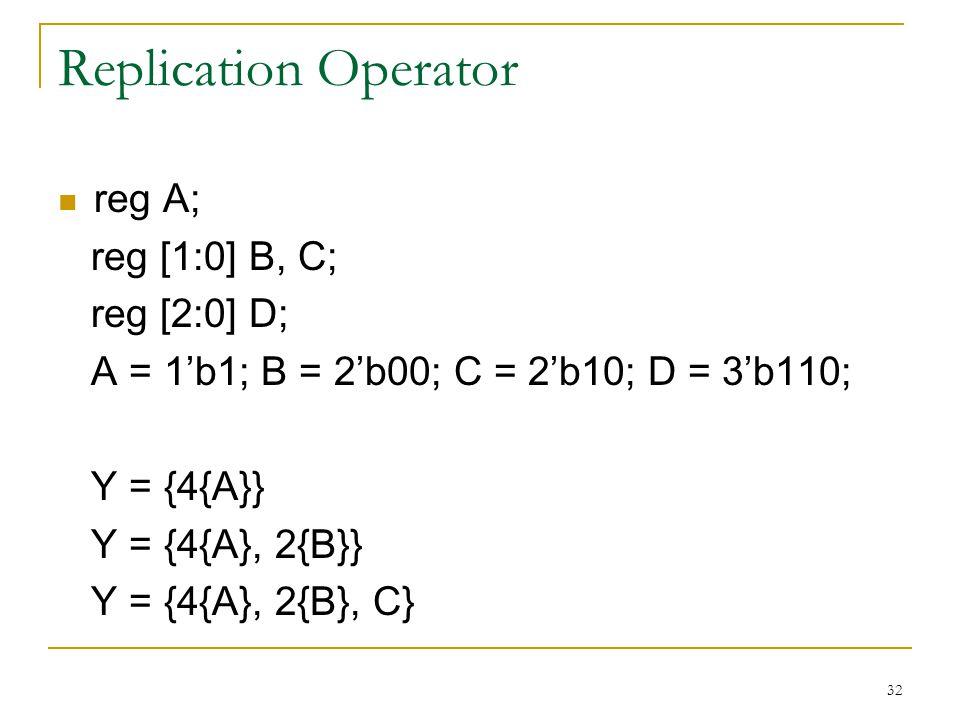 Replication Operator reg A; reg [1:0] B, C; reg [2:0] D;